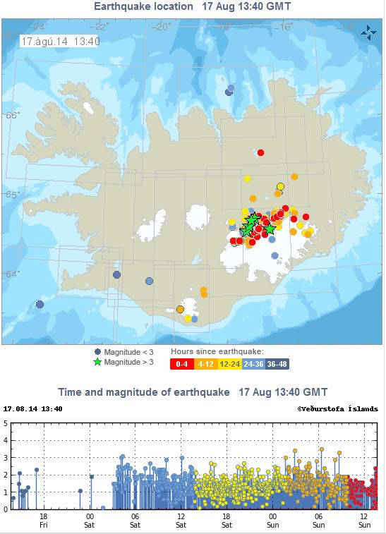 Earthquakes in Bardarbunga